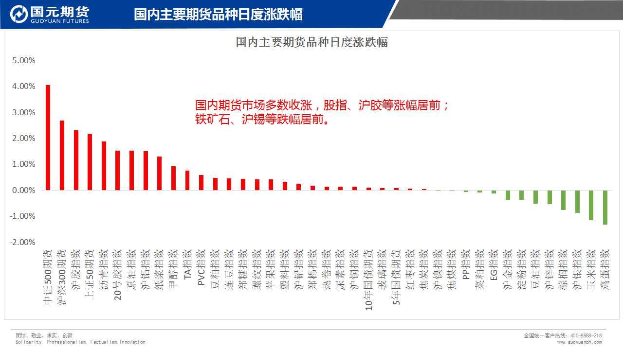 http://www.weixinrensheng.com/caijingmi/593507.html