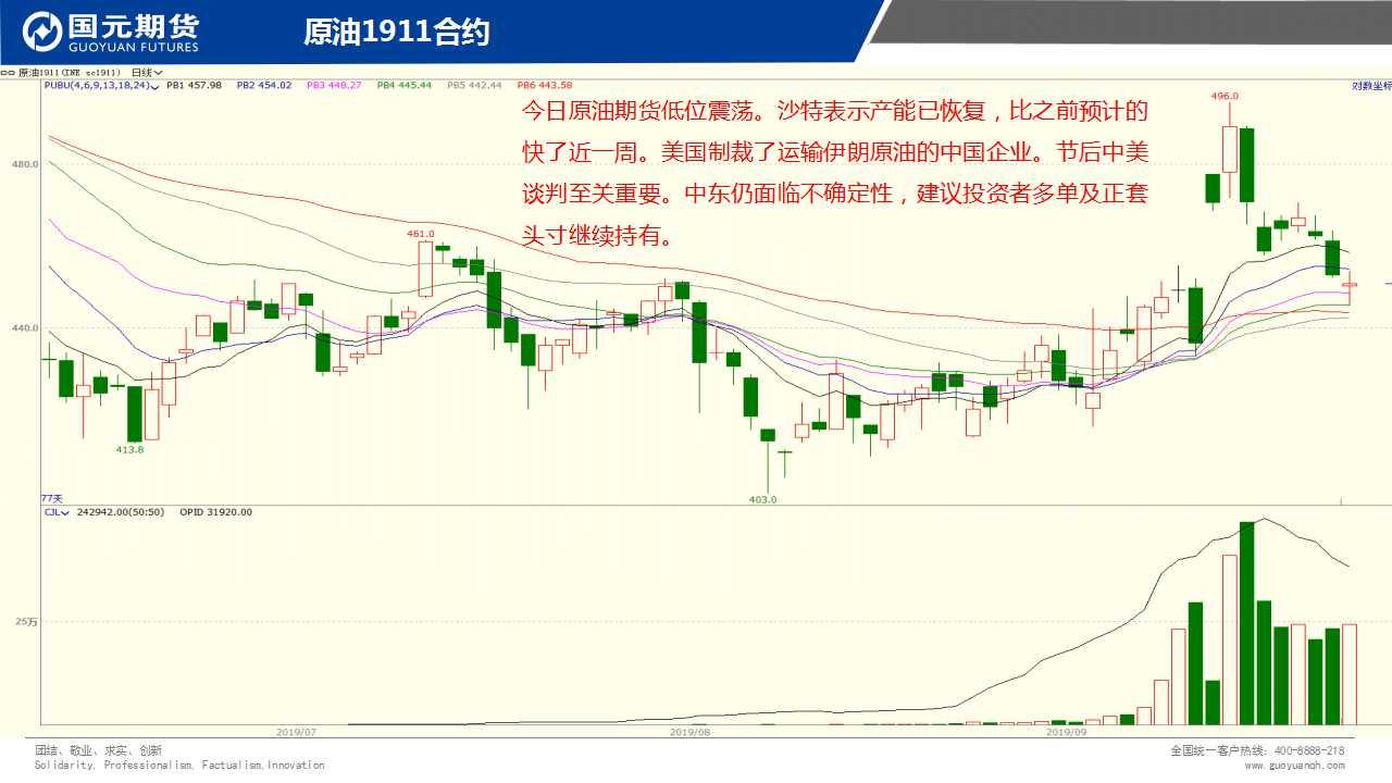 http://www.umeiwen.com/caijingmi/796507.html