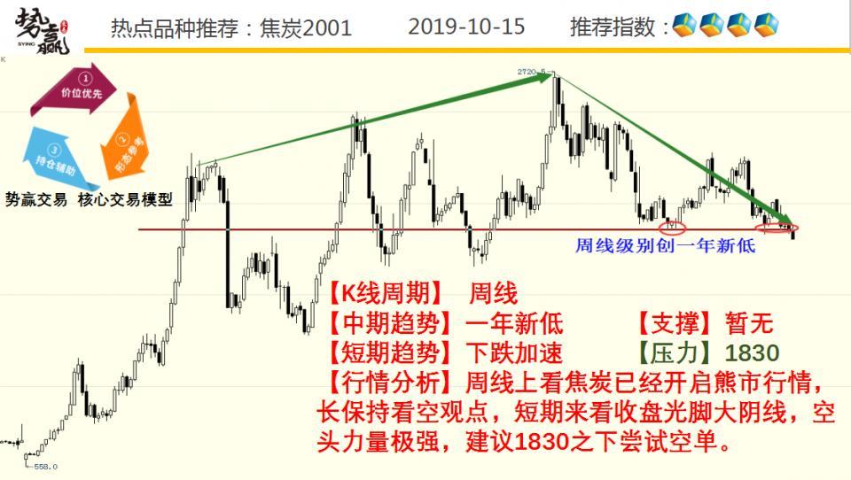 http://www.jindafengzhubao.com/zonghexinxi/30179.html