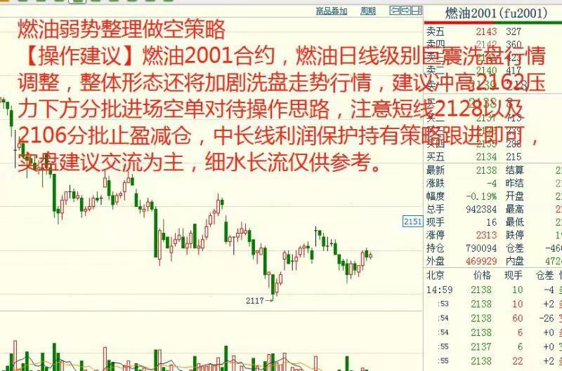 http://www.weixinrensheng.com/caijingmi/904164.html