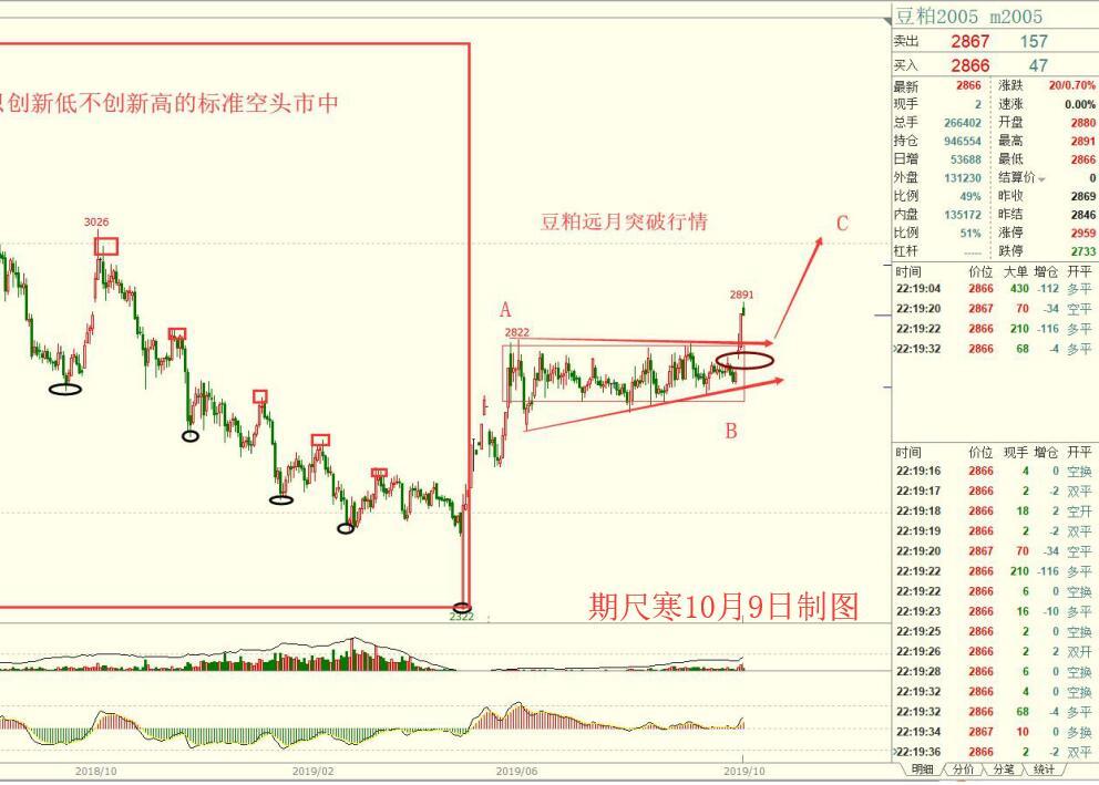 http://www.weixinrensheng.com/caijingmi/910709.html