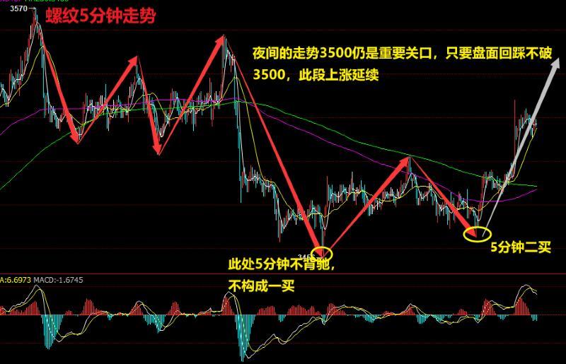 中国第一财经网微语解期:12月20日螺纹、铁矿策略分析