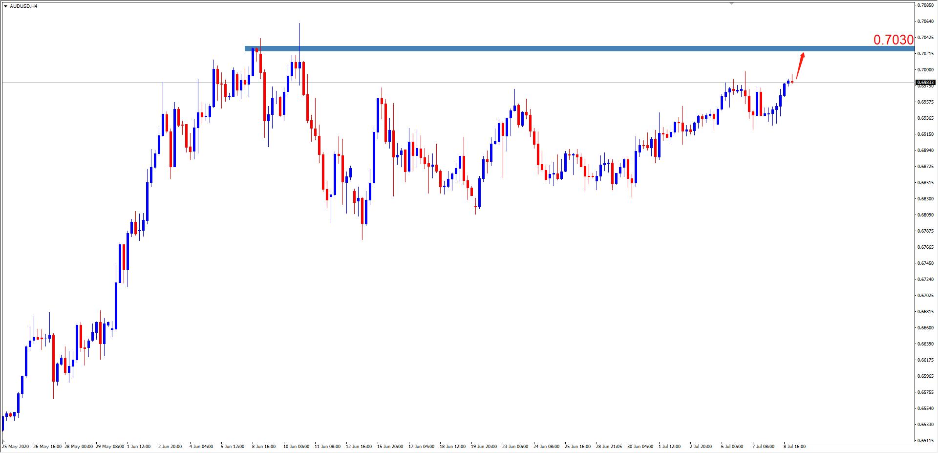 融商环球:美元指数跌跌不休  商品货币节节攀升