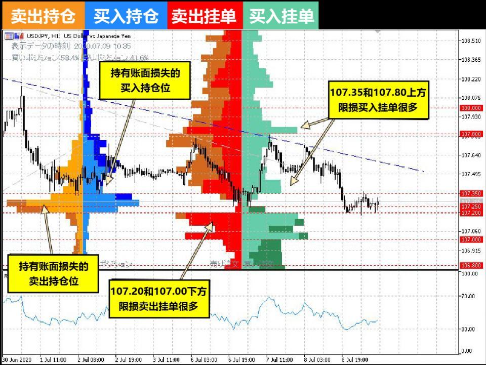 OANDA(安达):今夜美元兑日元、欧元兑美元的走势预测(7月9日)