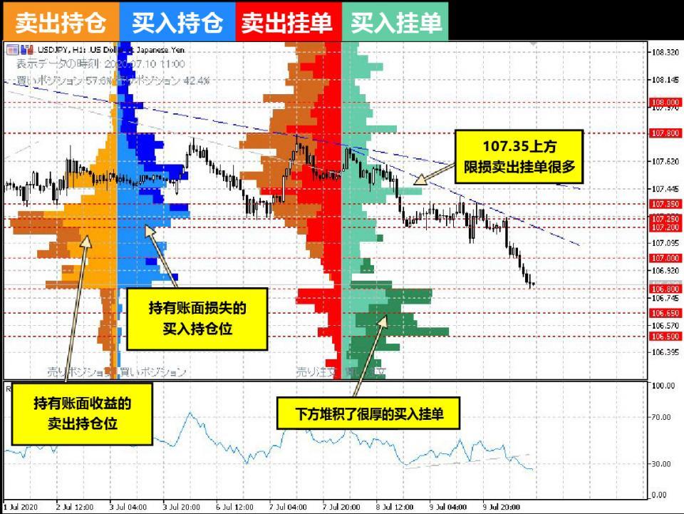 OANDA(安达):今夜美元兑日元、欧元兑美元的走势预测(7月10日)