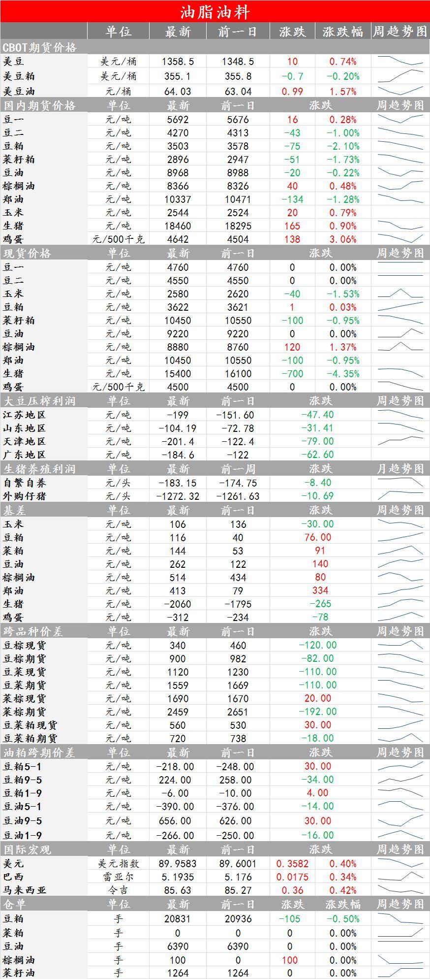 沪深300股指期权_铁矿石期货保证金